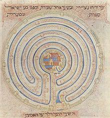 220px-map_of_jericho_in_14c_farhi_bible_by_elisha_ben_avraham_crescas
